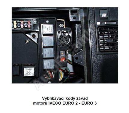 Kódy závad motorov Iveco Tector  E2 - E3 (PDF)