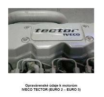 Údaje k motorom Iveco Tector E2 - E5 (PDF)