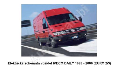 Elektrické schémy Iveco Daily 1999 - 2006 E2/3 (PDF)