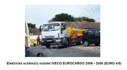 Elektrické schémy Iveco EuroCargo E4/5 (PDF)