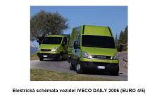 Elektrické schémy Iveco Daily 2006 E4/5 (PDF)