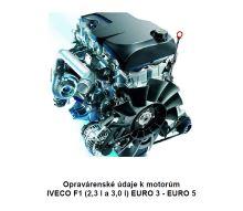 Údaje k motorom Iveco Daily 2,3 F1A + 3,0 F1C (PDF)